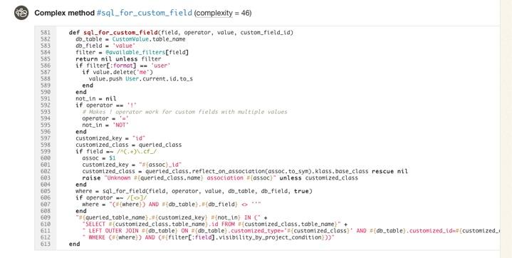 Complex Method Flog Score