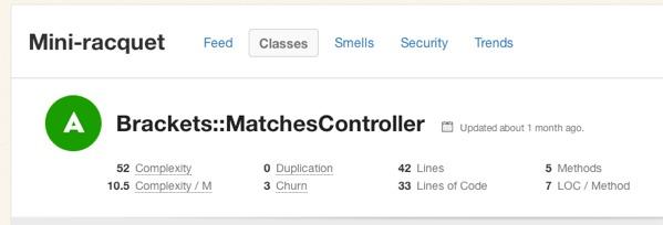 Deciphering Ruby Code Metrics