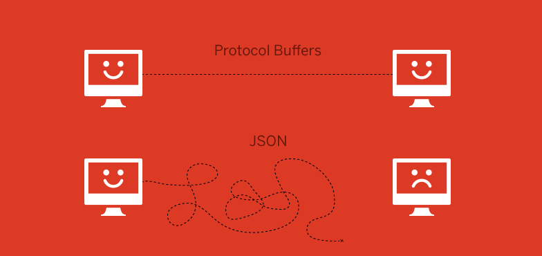 5 Reasons to Use Protocol Buffers Instead of JSON For Your