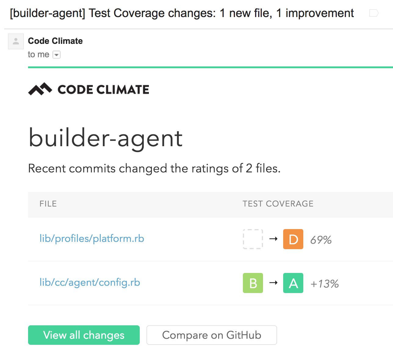 A new, clearer way to understand code quality